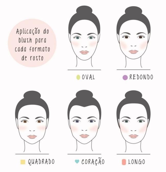 blush-para-cada-formato-de-rosto